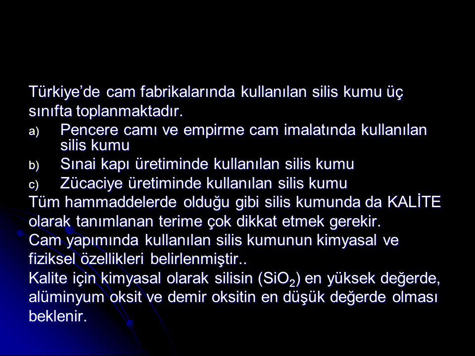 Türkiye'de cam fabrikalarında kullanılan silis kumu üç sınıfta toplanmaktadır.