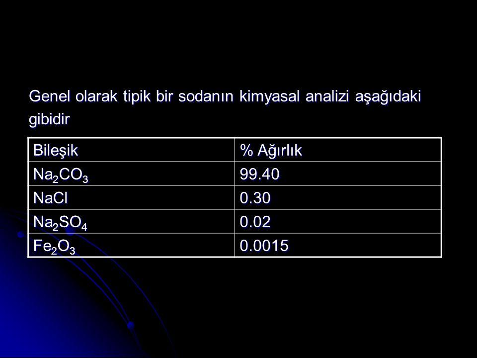 Genel olarak tipik bir sodanın kimyasal analizi aşağıdaki gibidir Bileşik % Ağırlık Na 2 CO 3 99.40 NaCl0.30 Na 2 SO 4 0.02 Fe 2 O 3 0.0015