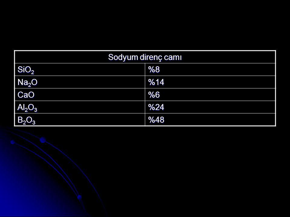 Sodyum direnç camı SiO 2 %8 Na 2 O %14 CaO%6 Al 2 O 3 %24 B2O3B2O3B2O3B2O3%48