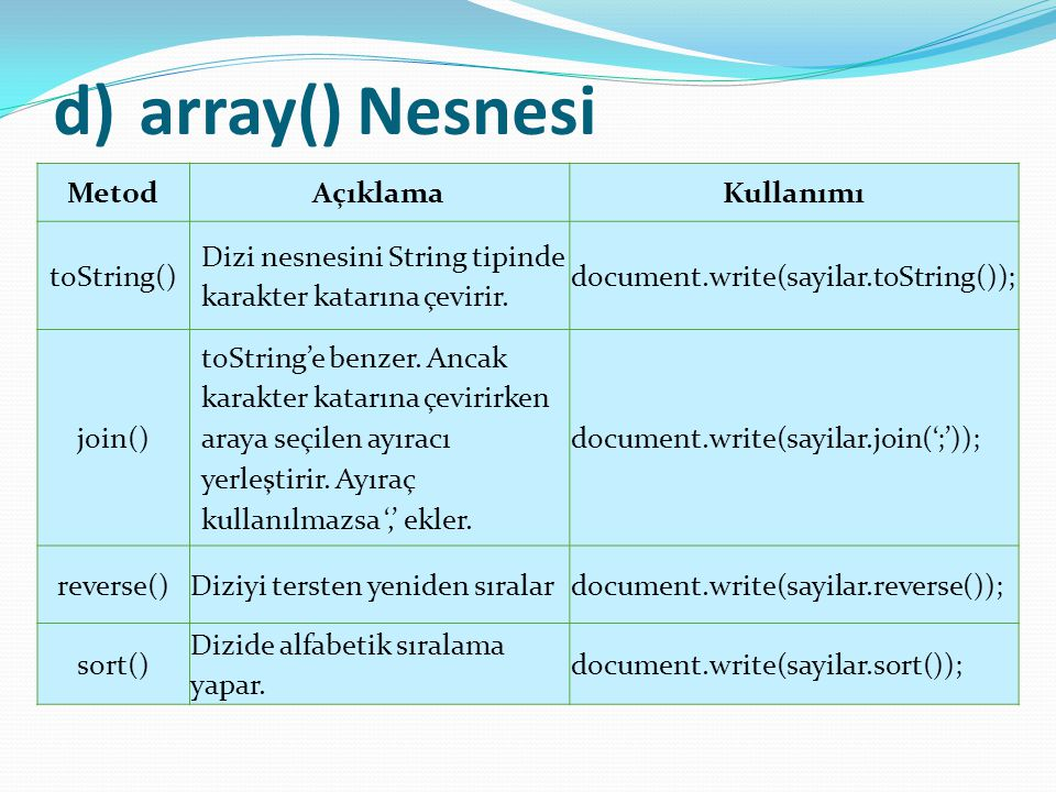 d)array() Nesnesi MetodAçıklamaKullanımı toString() Dizi nesnesini String tipinde karakter katarına çevirir. document.write(sayilar.toString()); join(