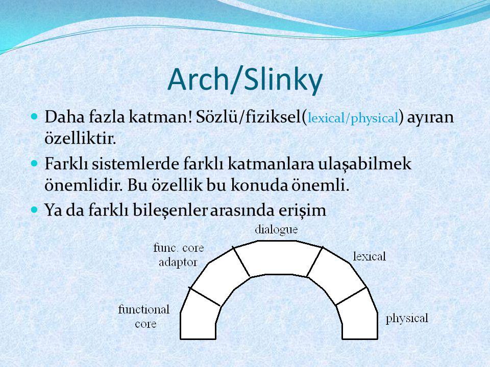 Arch/Slinky  Daha fazla katman. Sözlü/fiziksel( lexical/physical ) ayıran özelliktir.