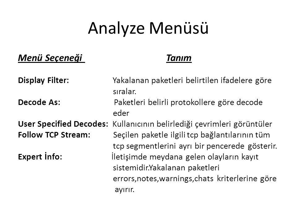 Menü Seçeneği Tanım Display Filter: Yakalanan paketleri belirtilen ifadelere göre sıralar.