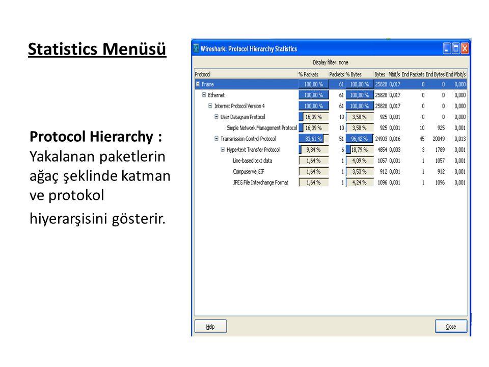 Statistics Menüsü Protocol Hierarchy : Yakalanan paketlerin ağaç şeklinde katman ve protokol hiyerarşisini gösterir.