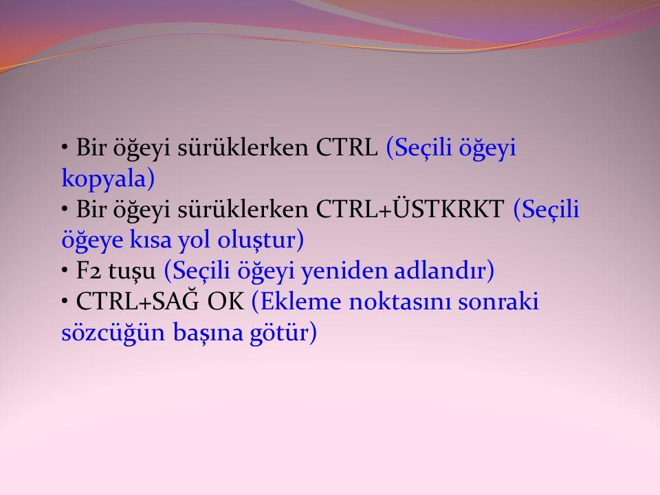 • Bir öğeyi sürüklerken CTRL (Seçili öğeyi kopyala) • Bir öğeyi sürüklerken CTRL+ÜSTKRKT (Seçili öğeye kısa yol oluştur) • F2 tuşu (Seçili öğeyi yenid