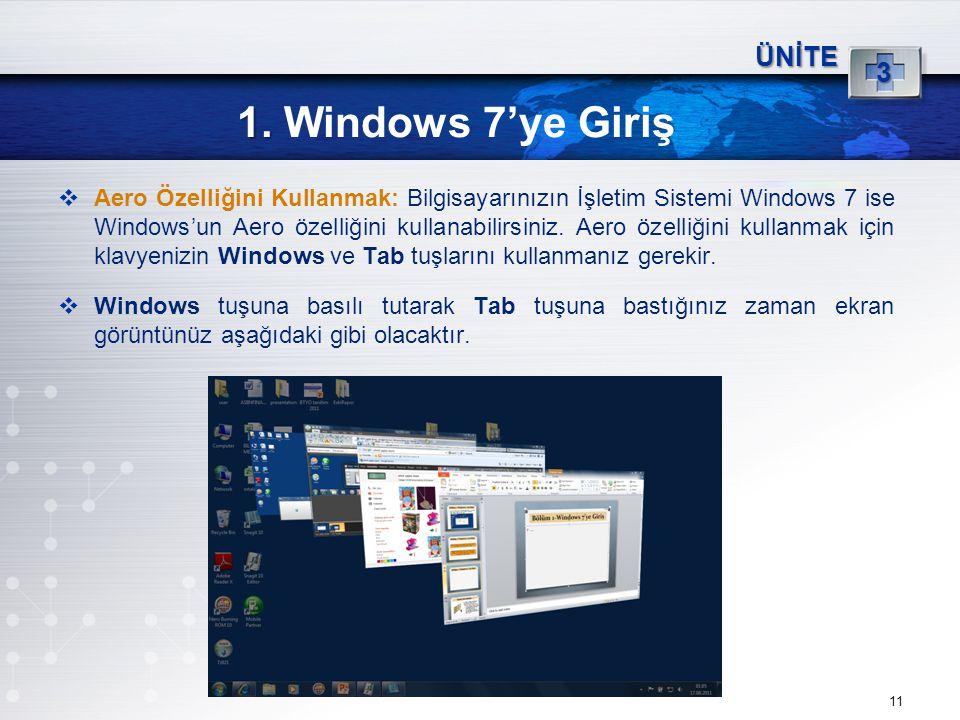 11 1. 1. Windows 7'ye Giriş ÜNİTE 3  Aero Özelliğini Kullanmak: Bilgisayarınızın İşletim Sistemi Windows 7 ise Windows'un Aero özelliğini kullanabili