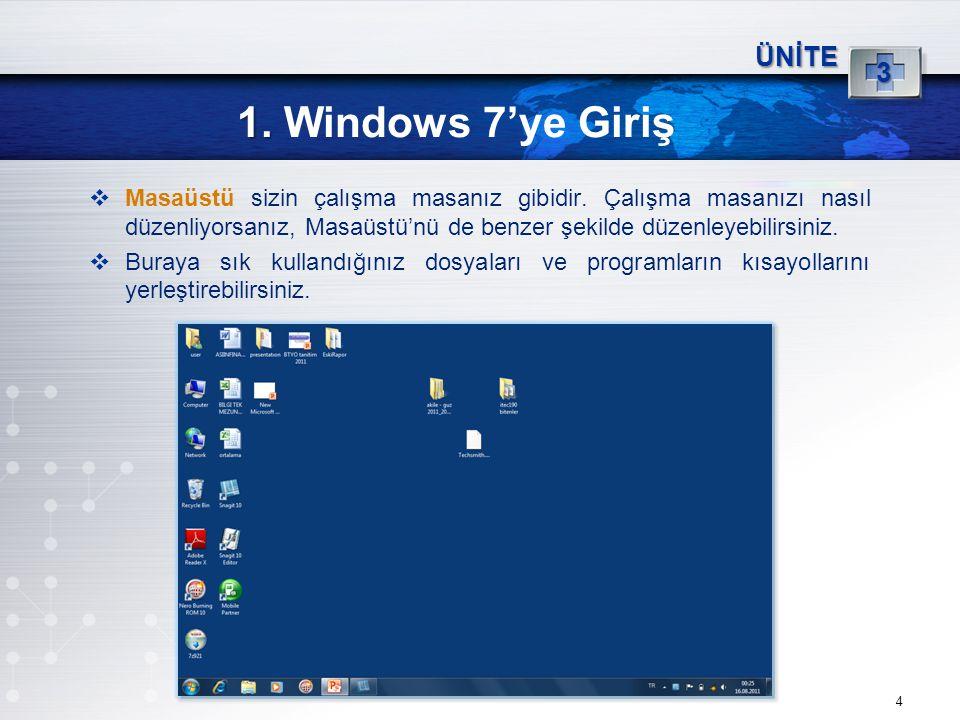 4 1. 1. Windows 7'ye Giriş ÜNİTE 3  Masaüstü sizin çalışma masanız gibidir. Çalışma masanızı nasıl düzenliyorsanız, Masaüstü'nü de benzer şekilde düz