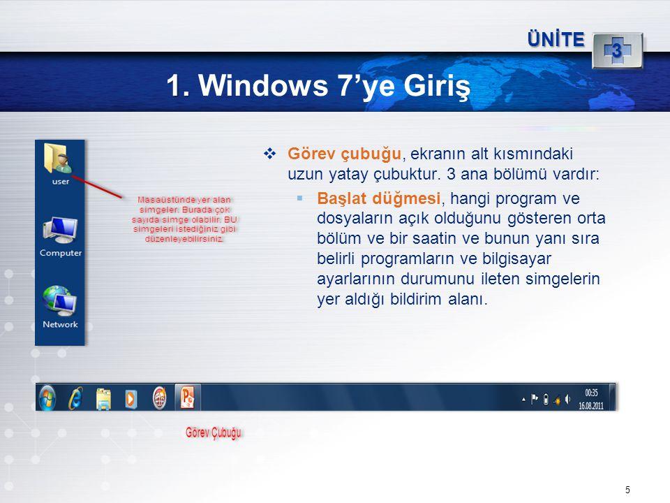 5 1. 1. Windows 7'ye Giriş ÜNİTE 3  Görev çubuğu, ekranın alt kısmındaki uzun yatay çubuktur. 3 ana bölümü vardır:  Başlat düğmesi, hangi program ve