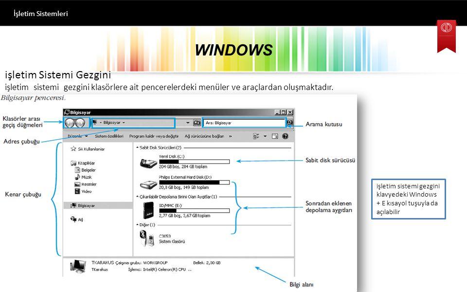 WINDOWS İşletim Sistemleri Hızlı Başlat Menüsü Hızlı başlat menüsü genellikle kullanıcıların kontrol ettiği, çok kullandıkları programların sembolleri