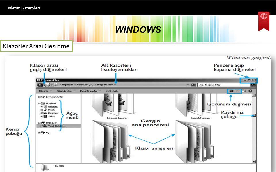 WINDOWS İşletim Sistemleri işletim Sistemi Gezgini işletim sistemi gezgini klasörlere ait pencerelerdeki menüler ve araçlardan oluşmaktadır. işletim s