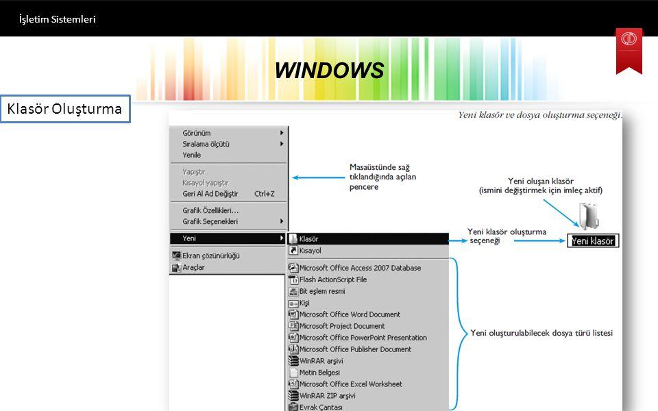 WINDOWS İşletim Sistemleri Pencere Açıp-Kapatma, Büyültme-Küçültme Pencerelerin sağ üst köşesindeki simgeler pencerenin simge durumuna küçültülmesini,
