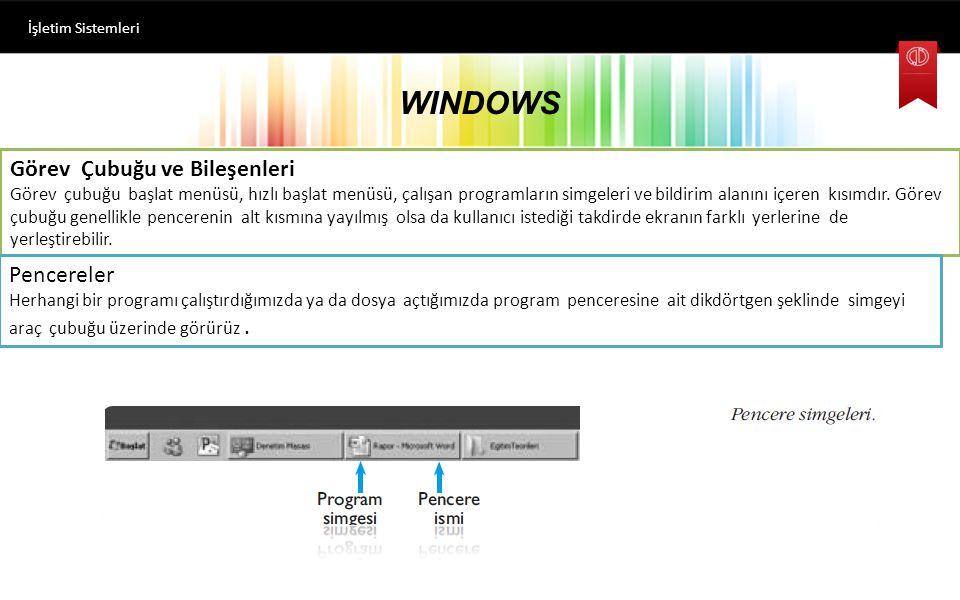 WINDOWS İşletim Sistemleri Görev Çubuğu ve Bileşenleri Görev çubuğu başlat menüsü, hızlı başlat menüsü, çalışan programların simgeleri ve bildirim alanını içeren kısımdır.