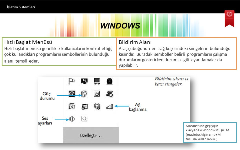 WINDOWS İşletim Sistemleri Görev Çubuğu ve Bileşenleri Görev çubuğu başlat menüsü, hızlı başlat menüsü, çalışan programların simgeleri ve bildirim ala