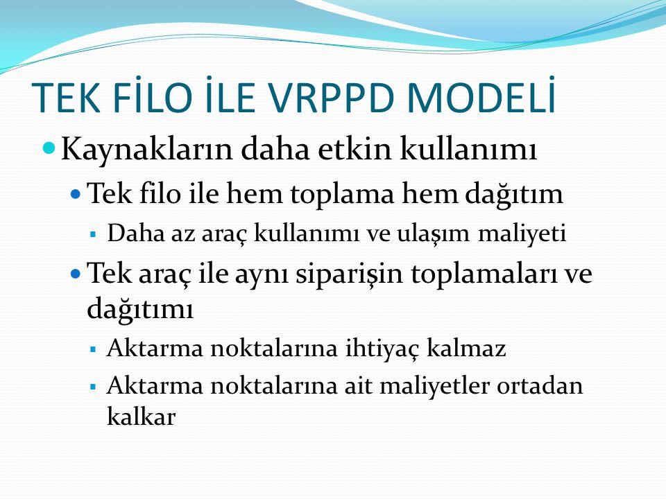 TEK FİLO İLE VRPPD MODELİ  Kaynakların daha etkin kullanımı  Tek filo ile hem toplama hem dağıtım  Daha az araç kullanımı ve ulaşım maliyeti  Tek