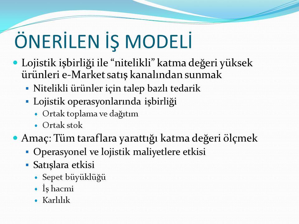 """ÖNERİLEN İŞ MODELİ  Lojistik işbirliği ile """"nitelikli"""" katma değeri yüksek ürünleri e-Market satış kanalından sunmak  Nitelikli ürünler için talep b"""
