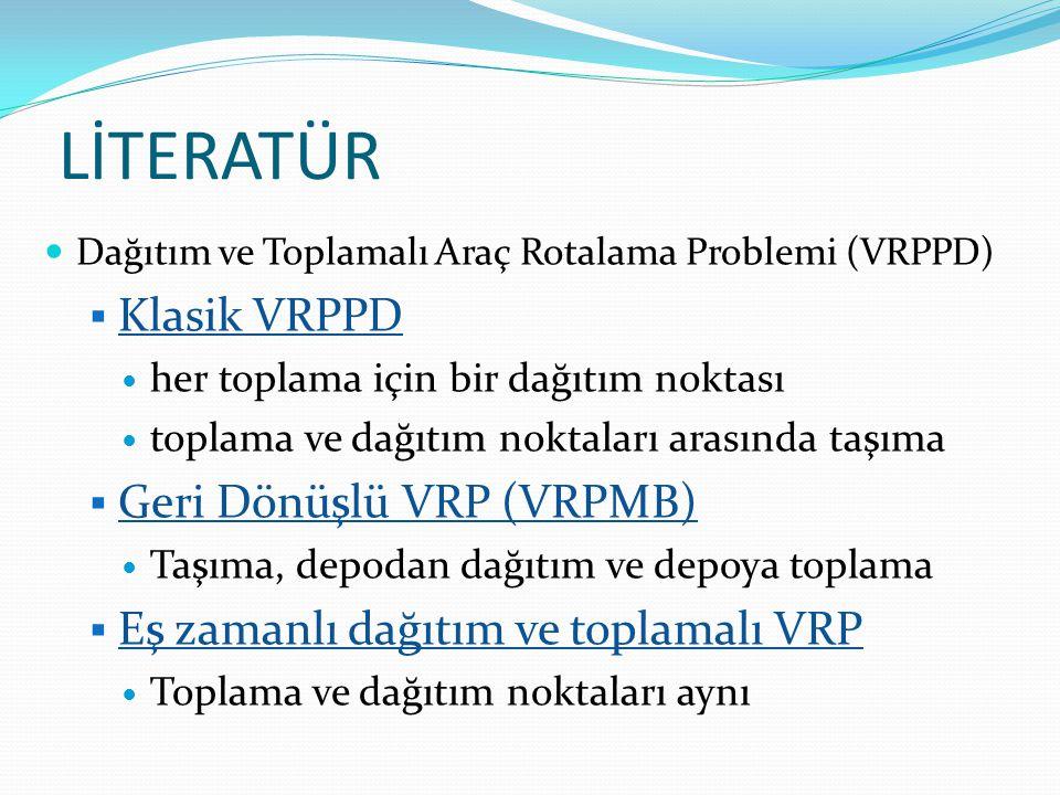 LİTERATÜR  Dağıtım ve Toplamalı Araç Rotalama Problemi (VRPPD)  Klasik VRPPD  her toplama için bir dağıtım noktası  toplama ve dağıtım noktaları a