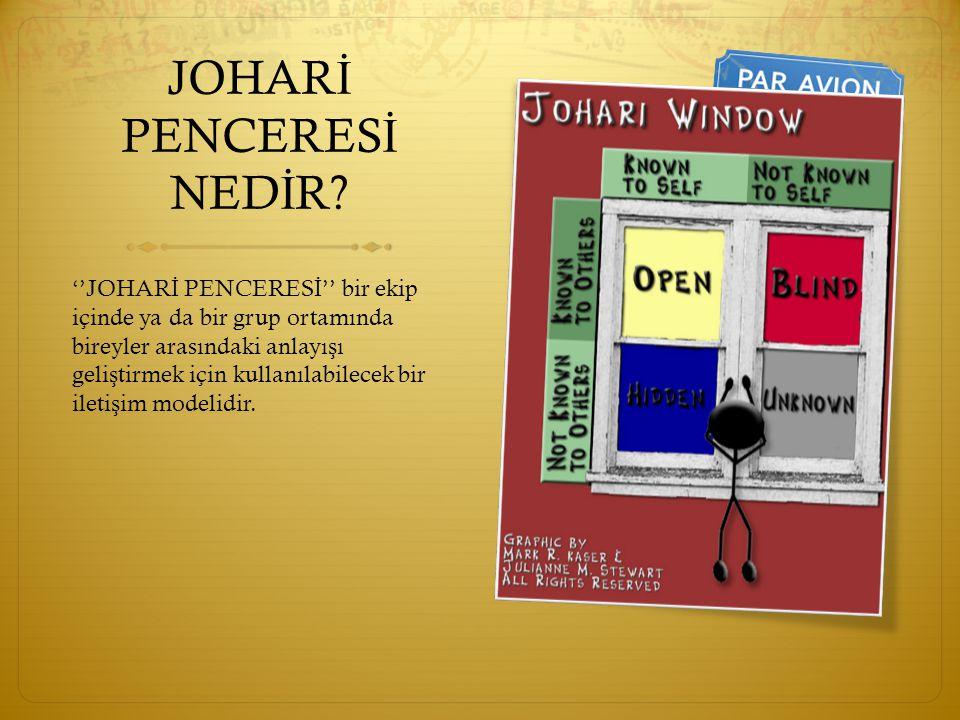 Johari Penceresi modeli ve etkisi, yumu ş ak beceri, davranı ş, empati, i ş birli ğ i, grup içi geli ş tirme ve ki ş ilerarası geli ş imi nedeniyle alakalı özellikle modern bir öneme sahiptir.