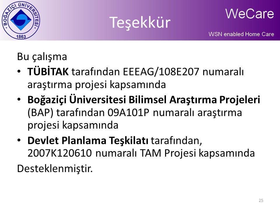 Teşekkür Bu çalışma • TÜBİTAK tarafından EEEAG/108E207 numaralı araştırma projesi kapsamında • Boğaziçi Üniversitesi Bilimsel Araştırma Projeleri (BAP