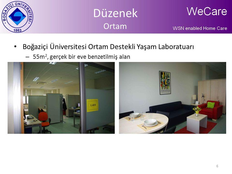 Düzenek Ortam • Boğaziçi Üniversitesi Ortam Destekli Yaşam Laboratuarı – 55m 2, gerçek bir eve benzetilmiş alan 6