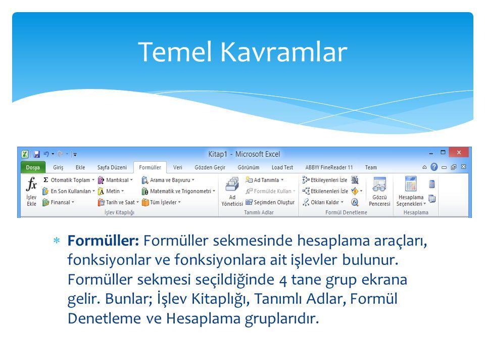  Formüller: Formüller sekmesinde hesaplama araçları, fonksiyonlar ve fonksiyonlara ait işlevler bulunur. Formüller sekmesi seçildiğinde 4 tane grup e