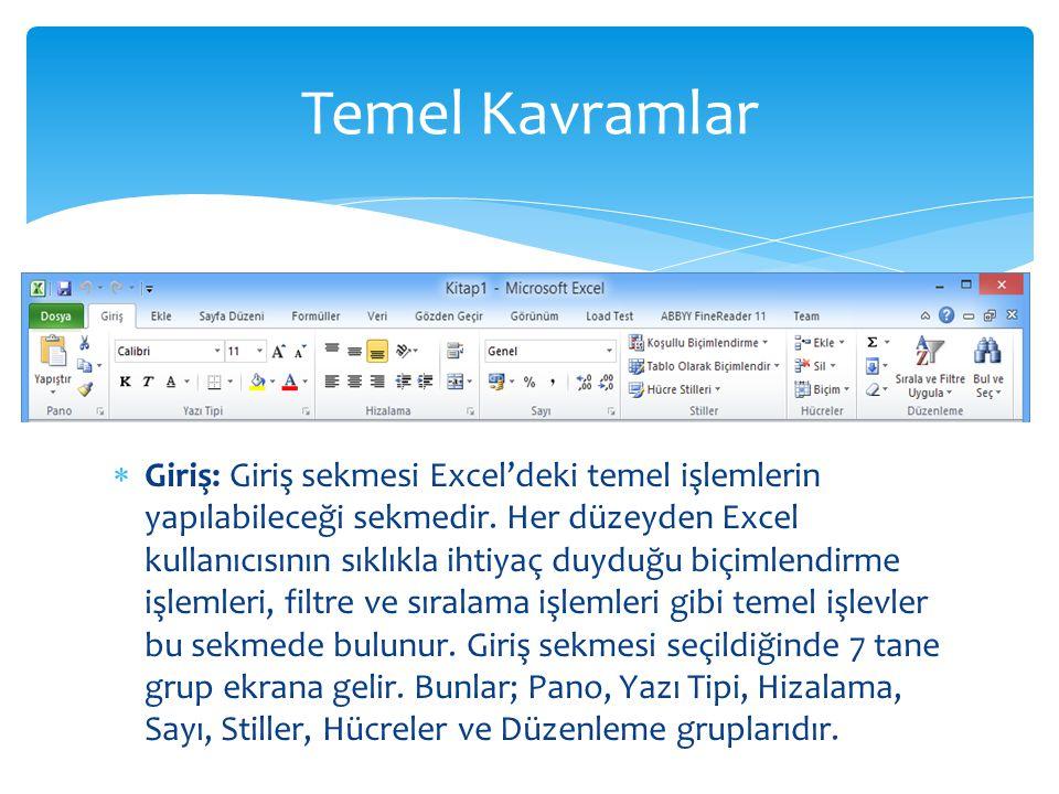  Giriş: Giriş sekmesi Excel'deki temel işlemlerin yapılabileceği sekmedir. Her düzeyden Excel kullanıcısının sıklıkla ihtiyaç duyduğu biçimlendirme i