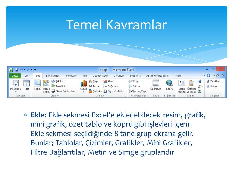  Ekle: Ekle sekmesi Excel'e eklenebilecek resim, grafik, mini grafik, özet tablo ve köprü gibi işlevleri içerir. Ekle sekmesi seçildiğinde 8 tane gru