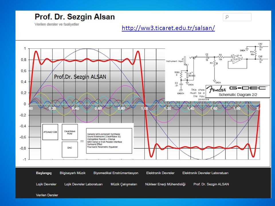 Schmitt Trigger ile osilatör 27 k  4,7 k  0,68  F 22 k 