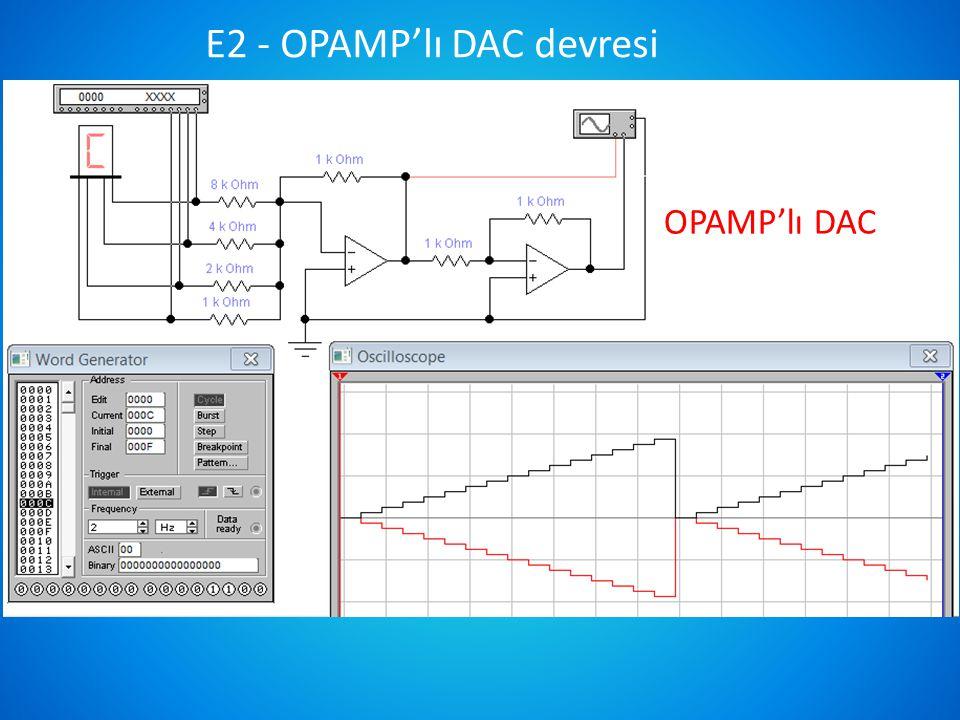 Electronic Workbench ortamında deney şeması çizilecek • Devre 5 bit'lik DAC olarak yeniden çizilecek.