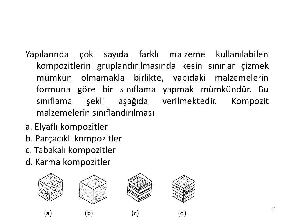 Yapılarında çok sayıda farklı malzeme kullanılabilen kompozitlerin gruplandırılmasında kesin sınırlar çizmek mümkün olmamakla birlikte, yapıdaki malze