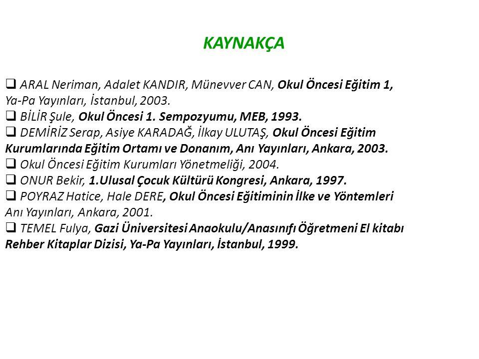 KAYNAKÇA  ARAL Neriman, Adalet KANDIR, Münevver CAN, Okul Öncesi Eğitim 1, Ya-Pa Yayınları, İstanbul, 2003.  BİLİR Şule, Okul Öncesi 1. Sempozyumu,