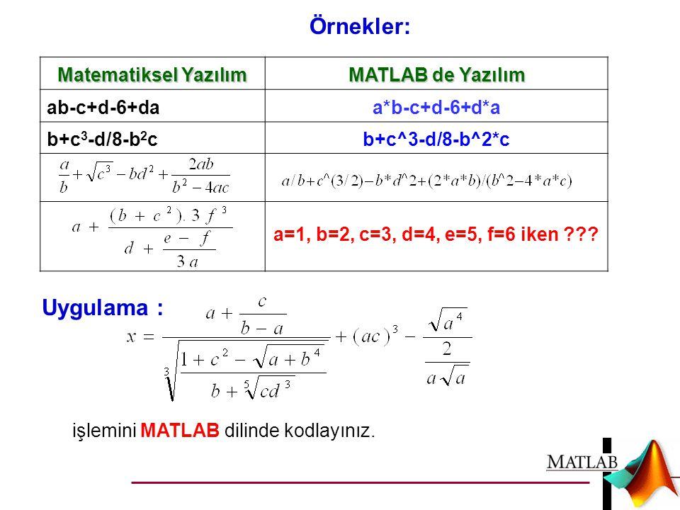 Matematiksel Yazılım MATLAB de Yazılım ab-c+d-6+daa*b-c+d-6+d*a b+c 3 -d/8-b 2 cb+c^3-d/8-b^2*c a=1, b=2, c=3, d=4, e=5, f=6 iken ??? Örnekler: Uygula