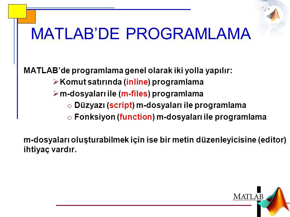 MATLAB'DE PROGRAMLAMA MATLAB'de programlama genel olarak iki yolla yapılır:  Komut satırında (inline) programlama  m-dosyaları ile (m-files) program