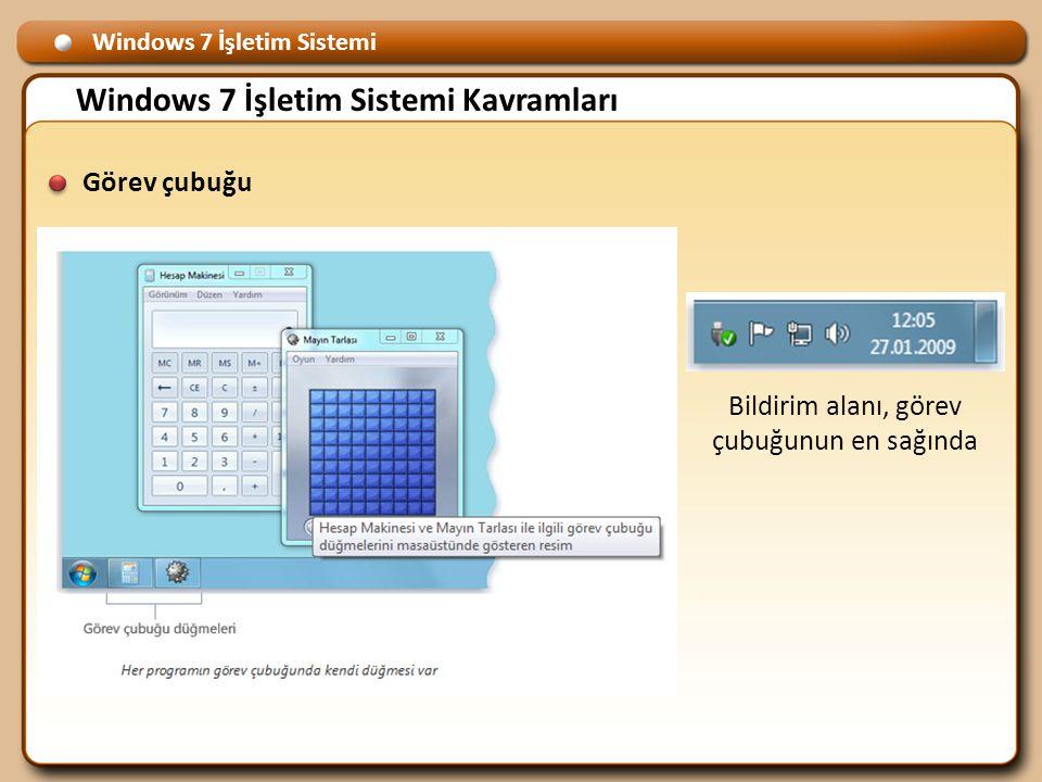 Windows 7 İşletim Sistemi Windows 7 İşletim Sistemi Kavramları Görev çubuğu Bildirim alanı, görev çubuğunun en sağında