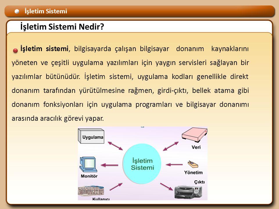 İşletim Sistemi İşletim Sistemi Nedir.