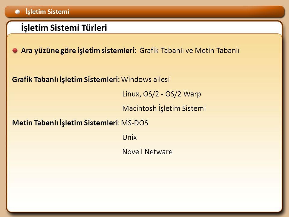 İşletim Sistemi İşletim Sistemi Türleri Ara yüzüne göre işletim sistemleri: Grafik Tabanlı ve Metin Tabanlı Grafik Tabanlı İşletim Sistemleri: Windows ailesi Linux, OS/2 - OS/2 Warp Macintosh İşletim Sistemi Metin Tabanlı İşletim Sistemleri: MS-DOS Unix Novell Netware