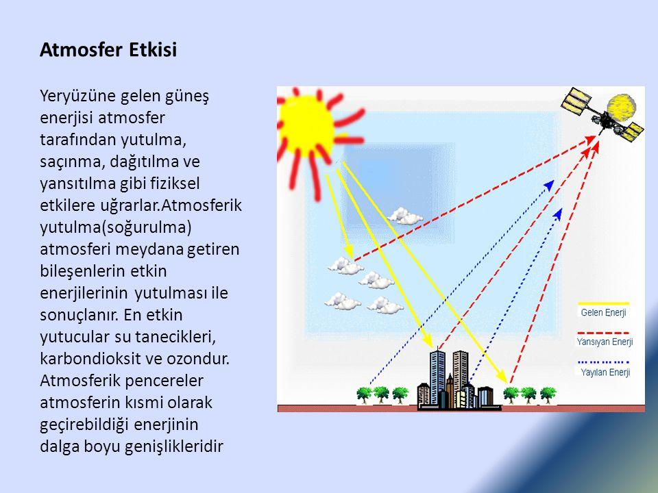 Atmosfer Etkisi Yeryüzüne gelen güneş enerjisi atmosfer tarafından yutulma, saçınma, dağıtılma ve yansıtılma gibi fiziksel etkilere uğrarlar.Atmosferi