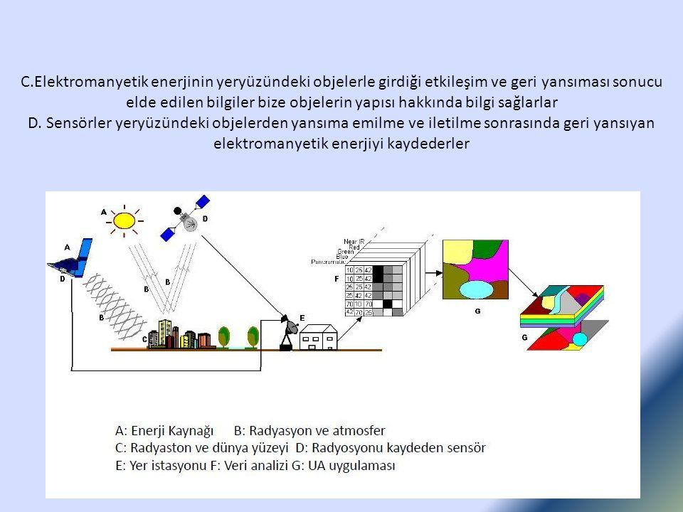 C.Elektromanyetik enerjinin yeryüzündeki objelerle girdiği etkileşim ve geri yansıması sonucu elde edilen bilgiler bize objelerin yapısı hakkında bilg