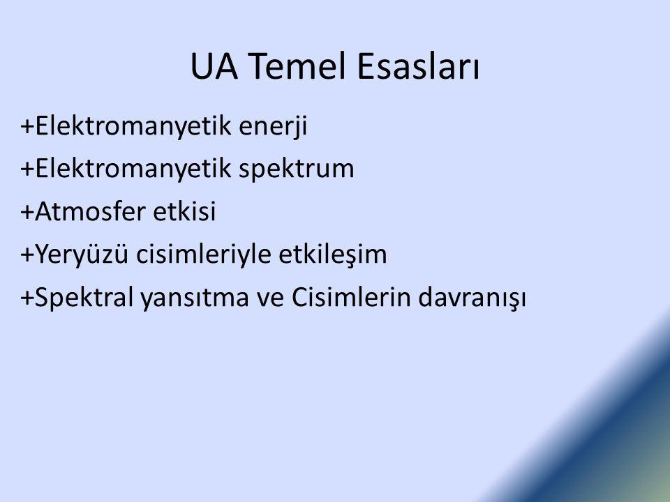 UA Temel Esasları +Elektromanyetik enerji +Elektromanyetik spektrum +Atmosfer etkisi +Yeryüzü cisimleriyle etkileşim +Spektral yansıtma ve Cisimlerin