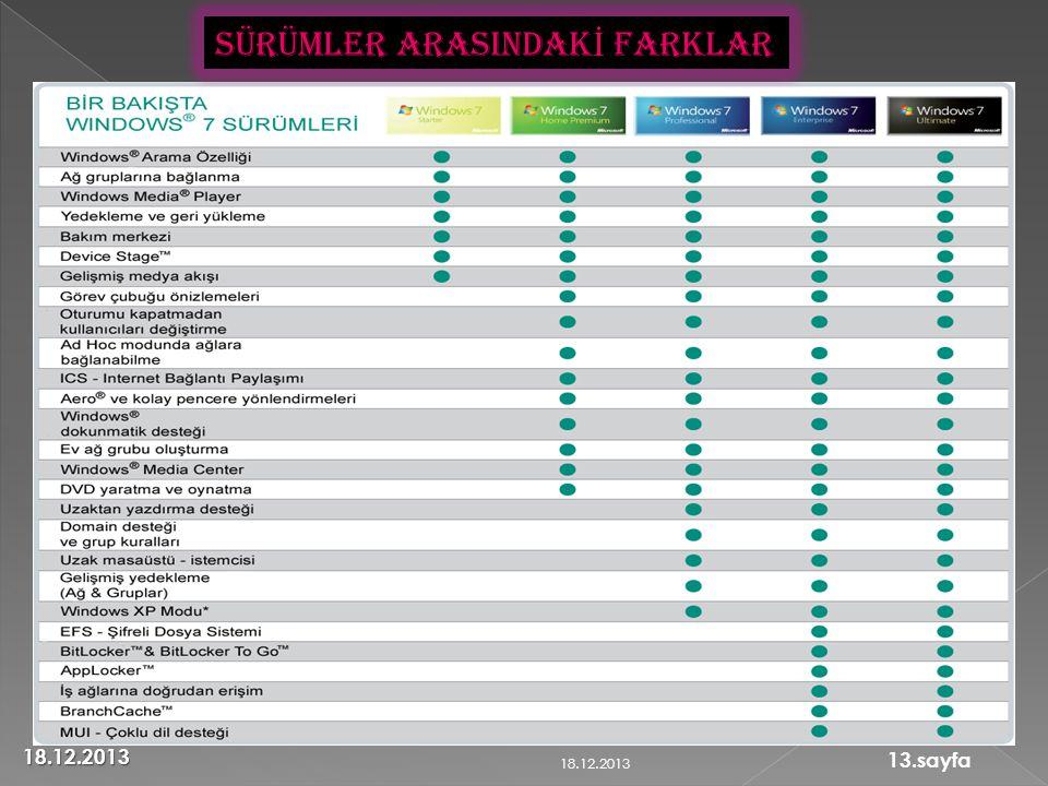 SÜRÜMLER ARASINDAK İ FARKLAR 13.sayfa 18.12.2013 18.12.2013