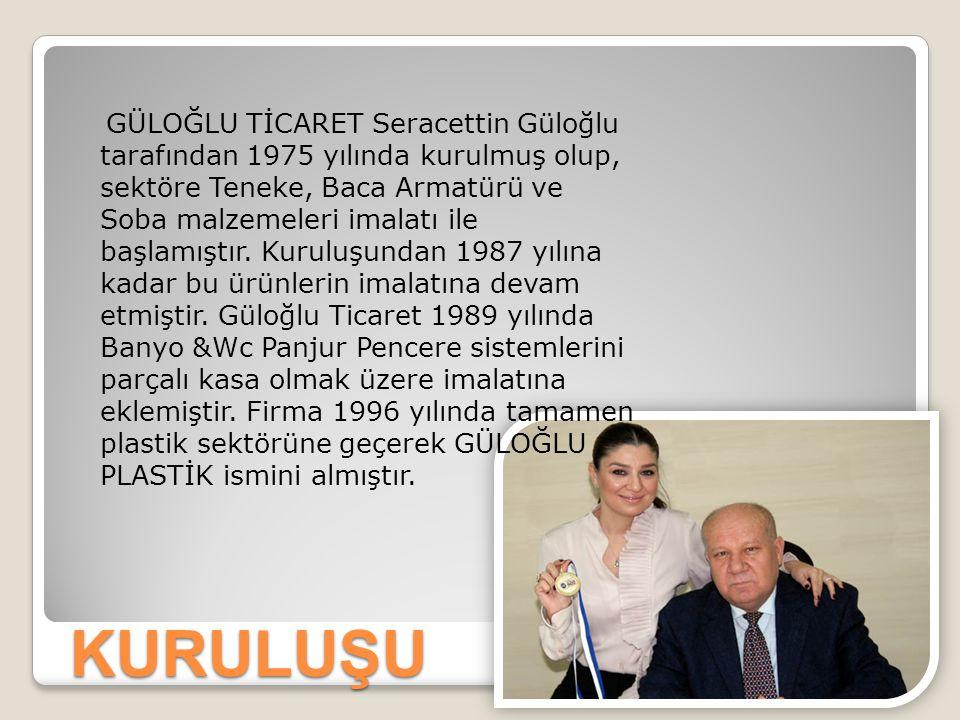 KURULUŞU GÜLOĞLU TİCARET Seracettin Güloğlu tarafından 1975 yılında kurulmuş olup, sektöre Teneke, Baca Armatürü ve Soba malzemeleri imalatı ile başlamıştır.