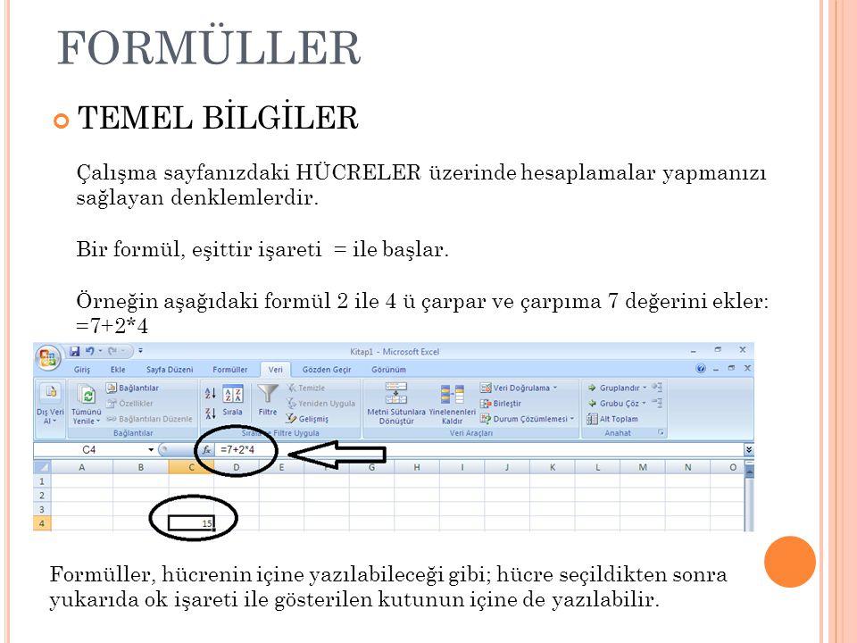 FORMÜLLER TEMEL BİLGİLER Çalışma sayfanızdaki HÜCRELER üzerinde hesaplamalar yapmanızı sağlayan denklemlerdir. Bir formül, eşittir işareti = ile başla