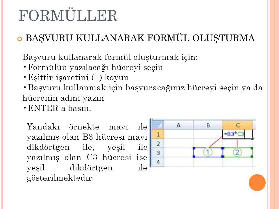 FORMÜLLER BAŞVURU KULLANARAK FORMÜL OLUŞTURMA Başvuru kullanarak formül oluşturmak için: •Formülün yazılacağı hücreyi seçin •Eşittir işaretini (=) koy