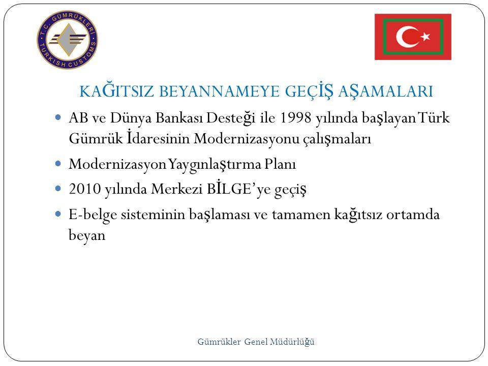 Gümrükler Genel Müdürlü ğ ü KA Ğ ITSIZ BEYANNAMEYE GEÇ İŞ A Ş AMALARI  AB ve Dünya Bankası Deste ğ i ile 1998 yılında ba ş layan Türk Gümrük İ daresi