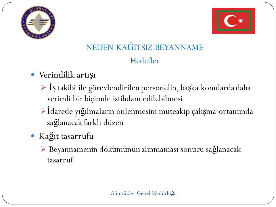 Gümrükler Genel Müdürlü ğ ü UYGULAMA ÖZET İ Gümrük Beyannamesi elektronik ortamda doldurulur e-imza ile Gümrük İ daresi sistemine aktarılır.