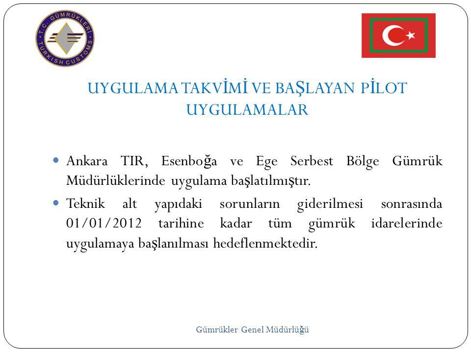 KA Ğ ITSIZ BEYANNAMEN İ N ALT B İ LE Ş ENLER İ  E-belge sistemi.