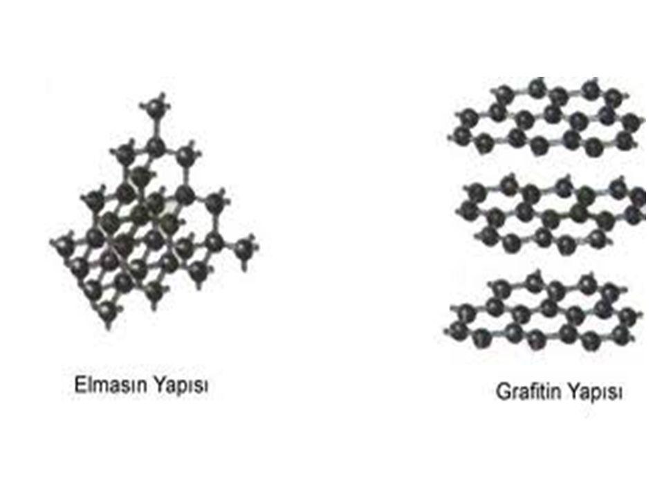 Moleküllerin polimerle ş me tepkimesi verebilmesi için yapılarındaki çift ba ğ (=) ya da üçlü ba ğ ( ≡ )içermesi gerekir.