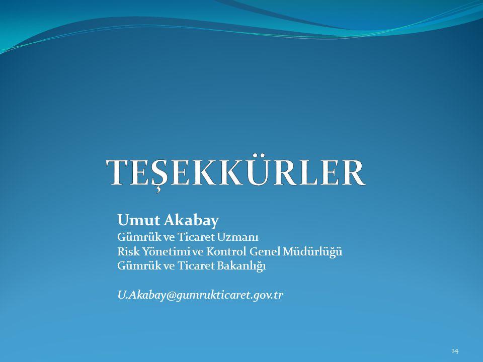 14 Umut Akabay Gümrük ve Ticaret Uzmanı Risk Yönetimi ve Kontrol Genel Müdürlüğü Gümrük ve Ticaret Bakanlığı U.Akabay@gumrukticaret.gov.tr