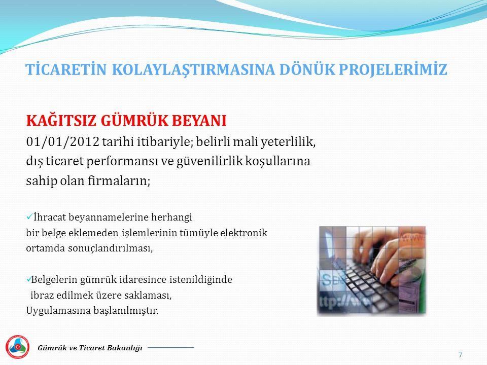 TİCARETİN KOLAYLAŞTIRMASINA DÖNÜK PROJELERİMİZ KAĞITSIZ GÜMRÜK BEYANI 01/01/2012 tarihi itibariyle; belirli mali yeterlilik, dış ticaret performansı v