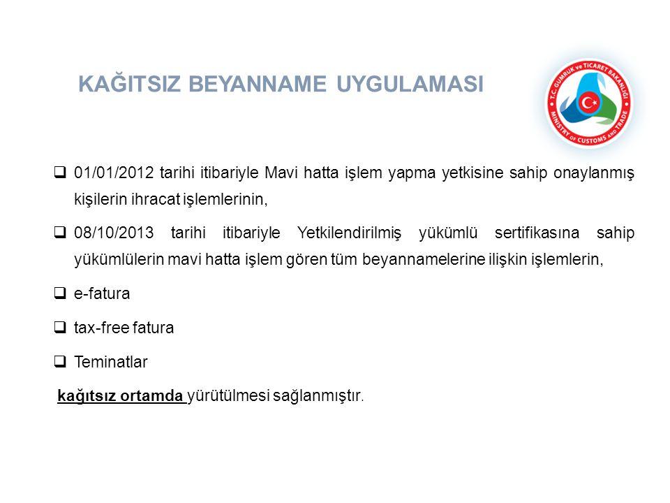 KAĞITSIZ BEYANNAME UYGULAMASI  01/01/2012 tarihi itibariyle Mavi hatta işlem yapma yetkisine sahip onaylanmış kişilerin ihracat işlemlerinin,  08/10/2013 tarihi itibariyle Yetkilendirilmiş yükümlü sertifikasına sahip yükümlülerin mavi hatta işlem gören tüm beyannamelerine ilişkin işlemlerin,  e-fatura  tax-free fatura  Teminatlar kağıtsız ortamda yürütülmesi sağlanmıştır.