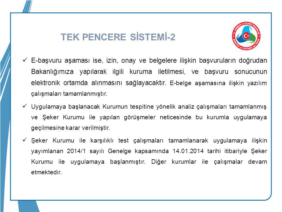 TEK PENCERE SİSTEMİ-2  E-başvuru aşaması ise, izin, onay ve belgelere ilişkin başvuruların doğrudan Bakanlığımıza yapılarak ilgili kuruma iletilmesi, ve başvuru sonucunun elektronik ortamda alınmasını sağlayacaktır.