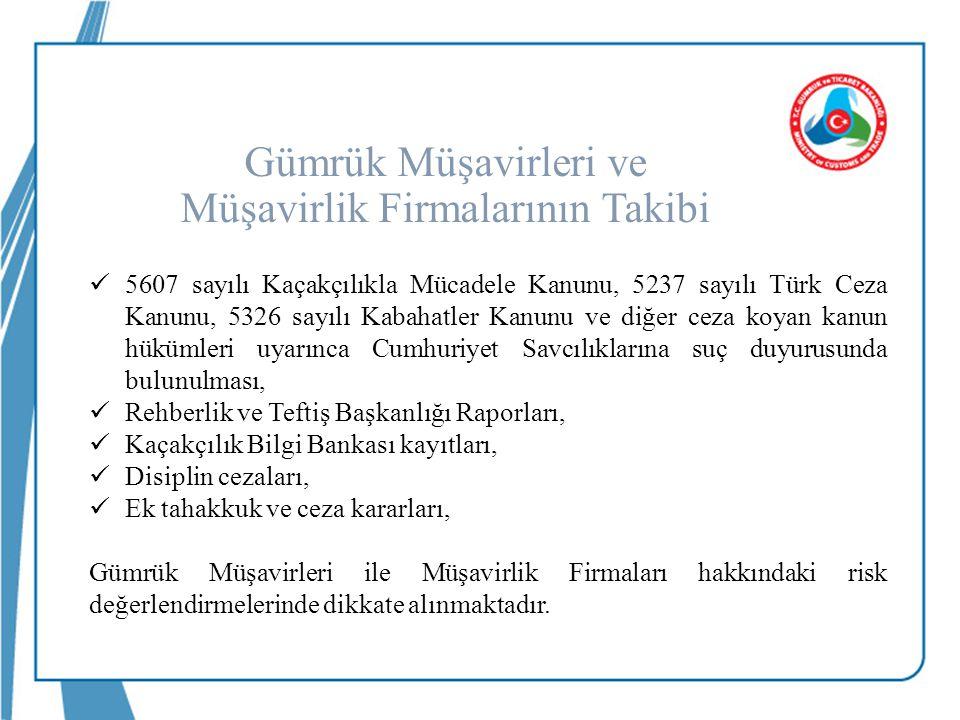  5607 sayılı Kaçakçılıkla Mücadele Kanunu, 5237 sayılı Türk Ceza Kanunu, 5326 sayılı Kabahatler Kanunu ve diğer ceza koyan kanun hükümleri uyarınca Cumhuriyet Savcılıklarına suç duyurusunda bulunulması,  Rehberlik ve Teftiş Başkanlığı Raporları,  Kaçakçılık Bilgi Bankası kayıtları,  Disiplin cezaları,  Ek tahakkuk ve ceza kararları, Gümrük Müşavirleri ile Müşavirlik Firmaları hakkındaki risk değerlendirmelerinde dikkate alınmaktadır.
